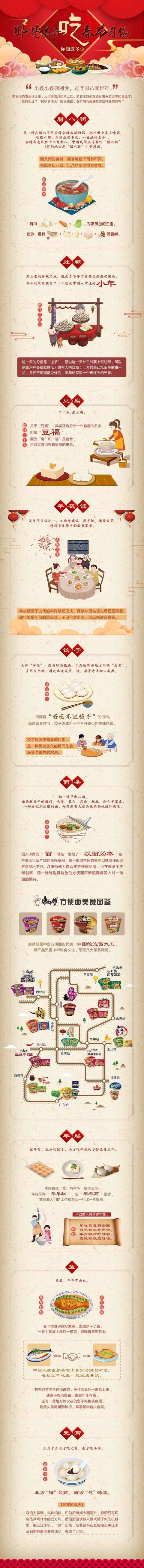 那些关于吃的春节习俗你知道多少?